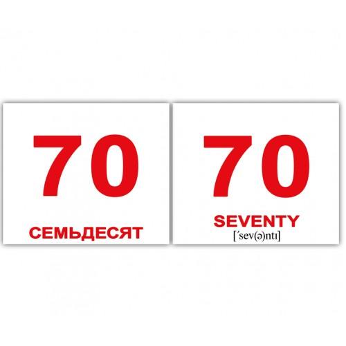 Набор Вундеркинд с пеленок Числа Numbers мини 40