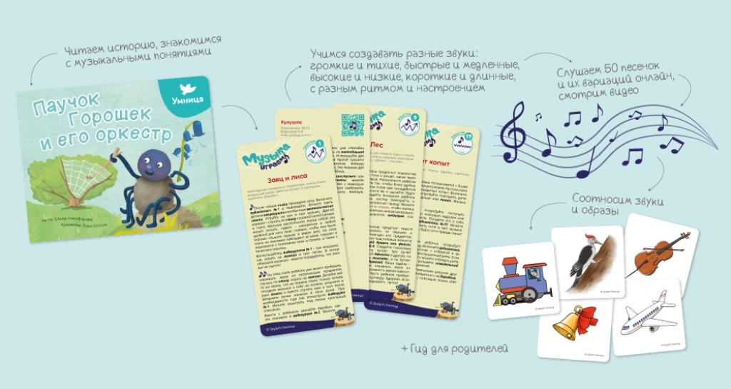Набор УМНИЦА Музыка Играем
